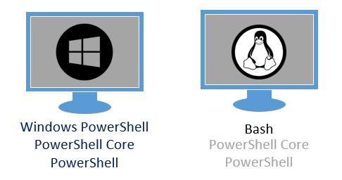 PowerShell y Bash